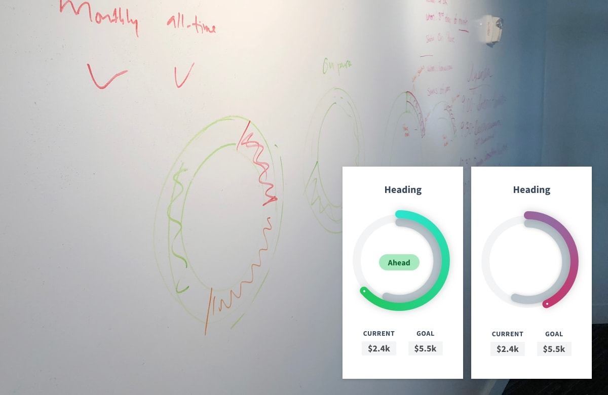 A whiteboard sketch side-by-side with the component that was made for the website based on the sketch. It is a circular graph chart.