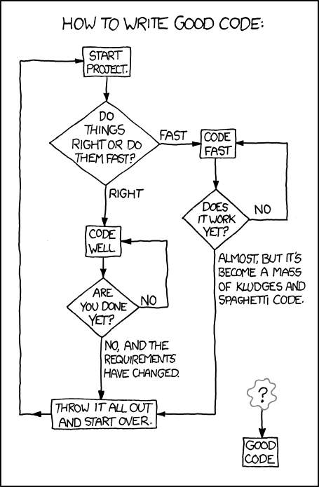 XKCD Comic about
