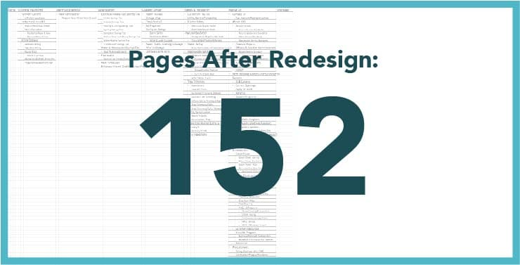 We recommended consolidating down to 152 pages as part of the redesign.