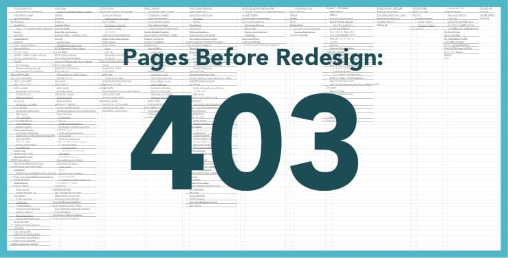 There were 403 pages on kub.org before the redesign.