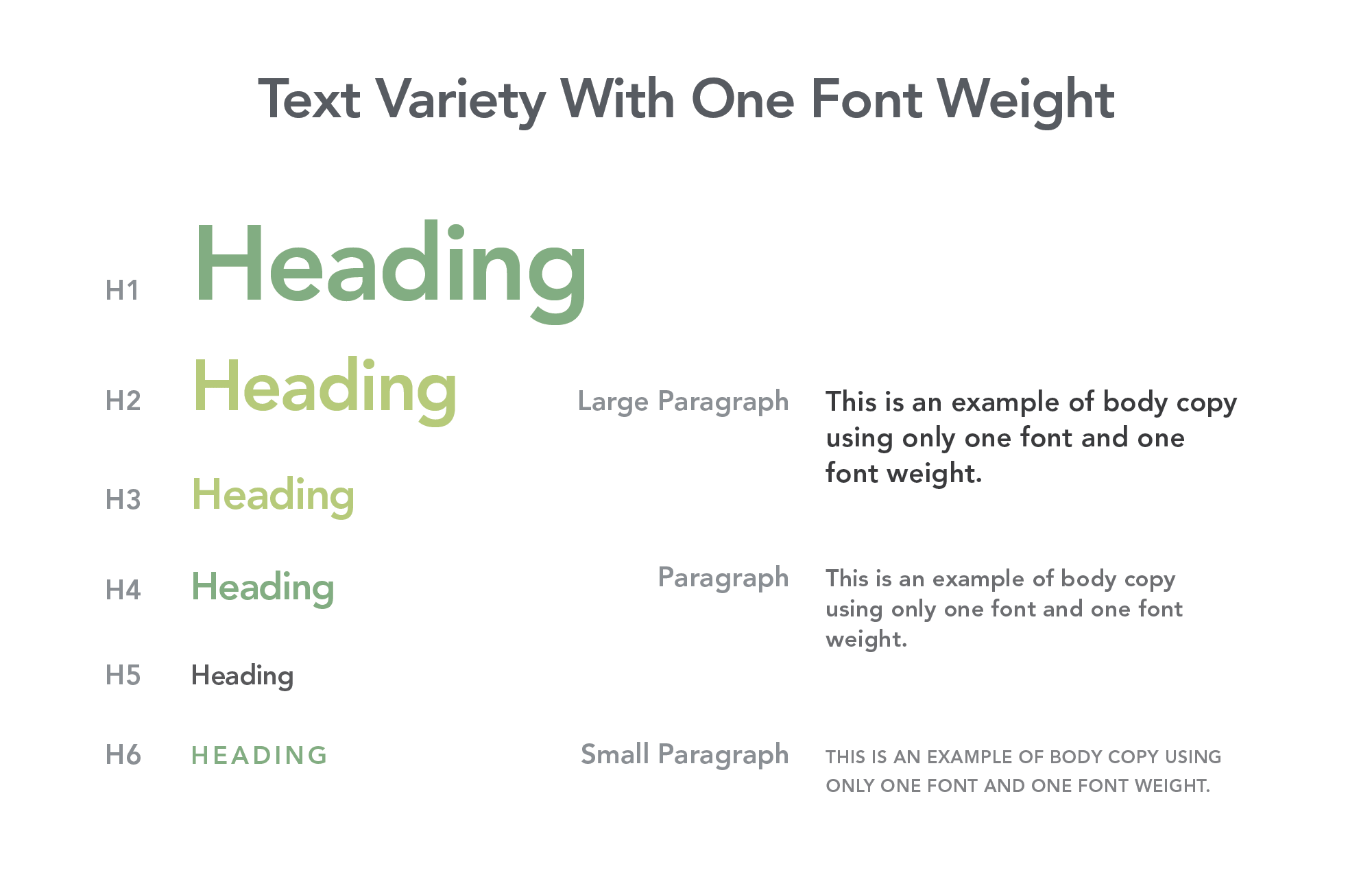 An example of how you can create hierarchy with only one typeface